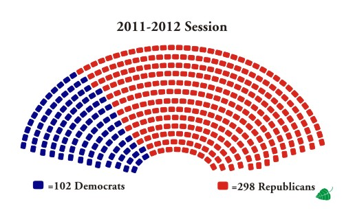 New hampshire house londonderry news republican control 2011 2012 veto proof house xxx republican seats xxx ccuart Image collections